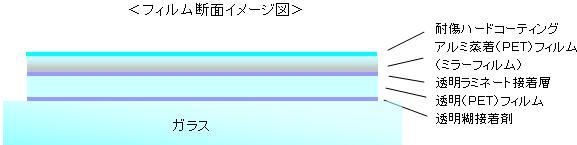イメージ断面図